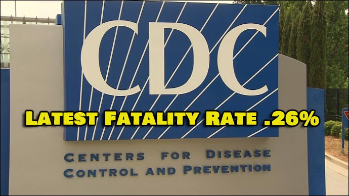 CDC recalculates latest coronavirus fatality rate. It's .26% (Zero Point Two Six)